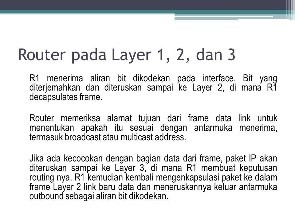 R1 menerima aliran bit dikodekan pada interface. Bit yang diterjemahkan dan diteruskan sampai ke Layer 2, di mana R1 decapsulates frame. Router memeri