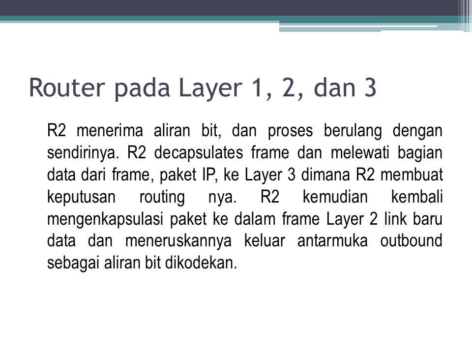 Router pada Layer 1, 2, dan 3 R2 menerima aliran bit, dan proses berulang dengan sendirinya. R2 decapsulates frame dan melewati bagian data dari frame
