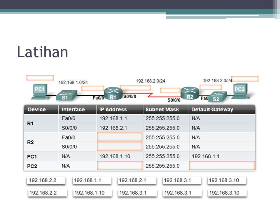 Konfigurasi Interface Router Setelah mengkonfigurasi alamat IP, interface harus diaktifkan dengan perintah no shutdown.