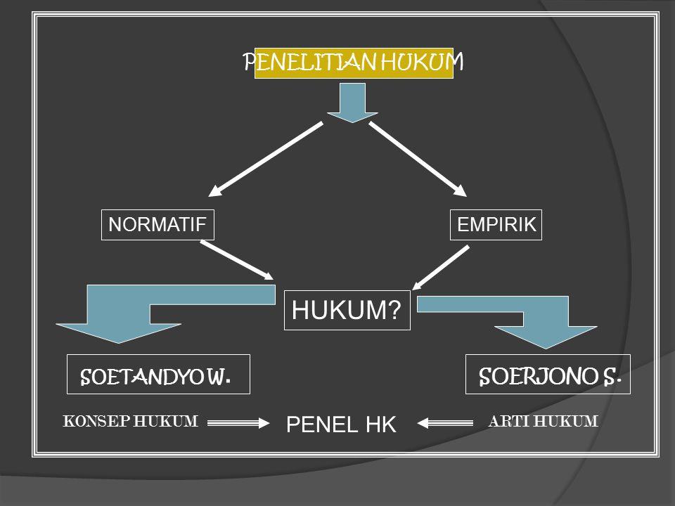 PENELITIAN HUKUM NORMATIFEMPIRIK HUKUM? SOETANDYO W. SOERJONO S. KONSEP HUKUMARTI HUKUM PENEL HK