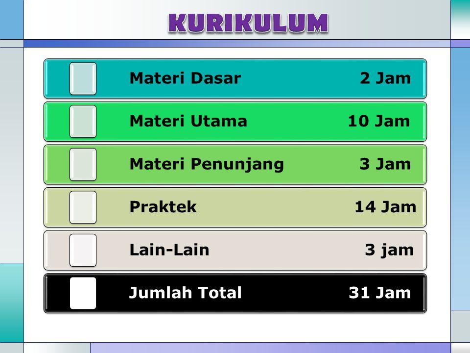 Materi Dasar 2 Jam Materi Utama 10 Jam Materi Penunjang 3 Jam Praktek 14 Jam Lain-Lain 3 jam Jumlah Total 31 Jam