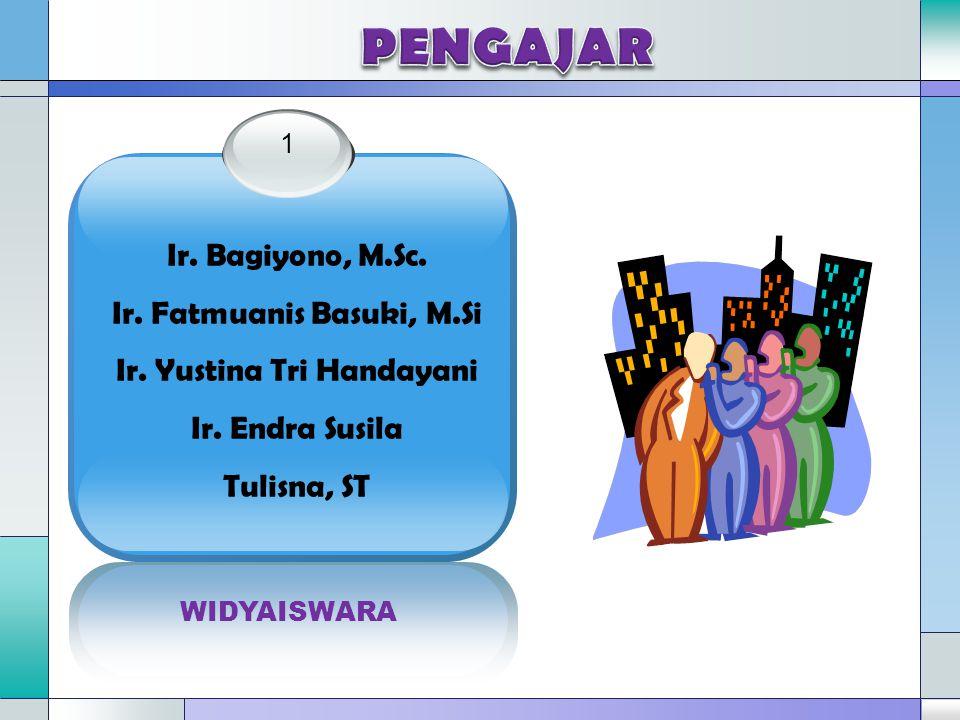 1 Ir. Bagiyono, M.Sc. Ir. Fatmuanis Basuki, M.Si Ir. Yustina Tri Handayani Ir. Endra Susila Tulisna, ST WIDYAISWARA