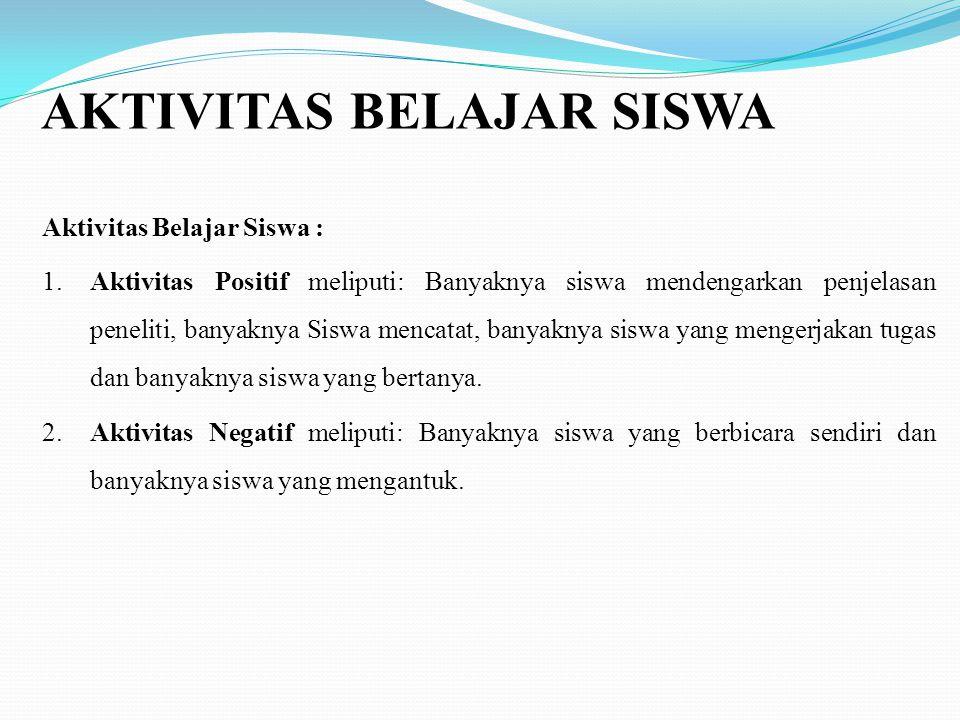 AKTIVITAS BELAJAR SISWA Aktivitas Belajar Siswa : 1.Aktivitas Positif meliputi: Banyaknya siswa mendengarkan penjelasan peneliti, banyaknya Siswa menc