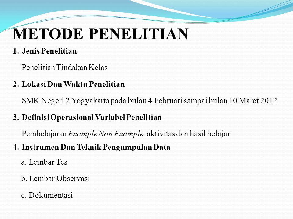 METODE PENELITIAN 1.Jenis Penelitian Penelitian Tindakan Kelas 2.Lokasi Dan Waktu Penelitian SMK Negeri 2 Yogyakarta pada bulan 4 Februari sampai bula