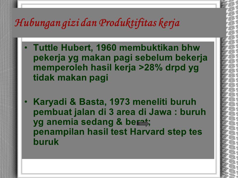 Hubungan gizi dan Produktifitas kerja Tuttle Hubert, 1960 membuktikan bhw pekerja yg makan pagi sebelum bekerja memperoleh hasil kerja >28% drpd yg ti