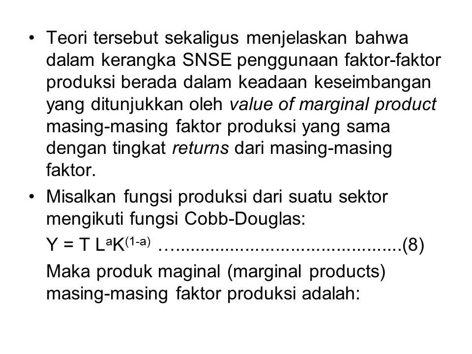 Teori tersebut sekaligus menjelaskan bahwa dalam kerangka SNSE penggunaan faktor-faktor produksi berada dalam keadaan keseimbangan yang ditunjukkan ol