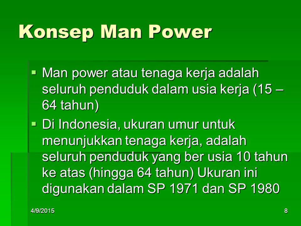 Konsep Man Power  Man power atau tenaga kerja adalah seluruh penduduk dalam usia kerja (15 – 64 tahun)  Di Indonesia, ukuran umur untuk menunjukkan