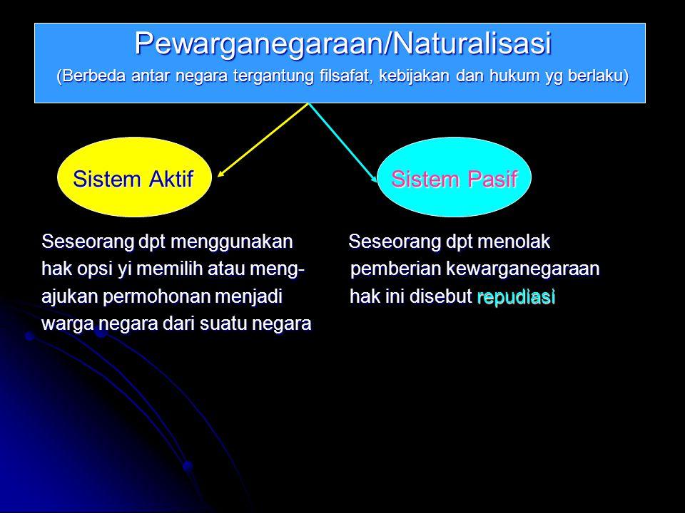 Pewarganegaraan/Naturalisasi (Berbeda antar negara tergantung filsafat, kebijakan dan hukum yg berlaku) Sistem Aktif Sistem Pasif Sistem Aktif Sistem