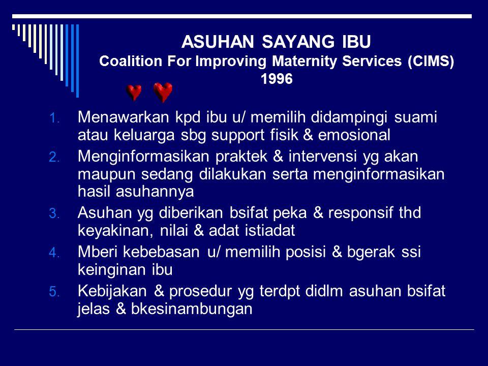 ASUHAN SAYANG IBU Coalition For Improving Maternity Services (CIMS) 1996 1.