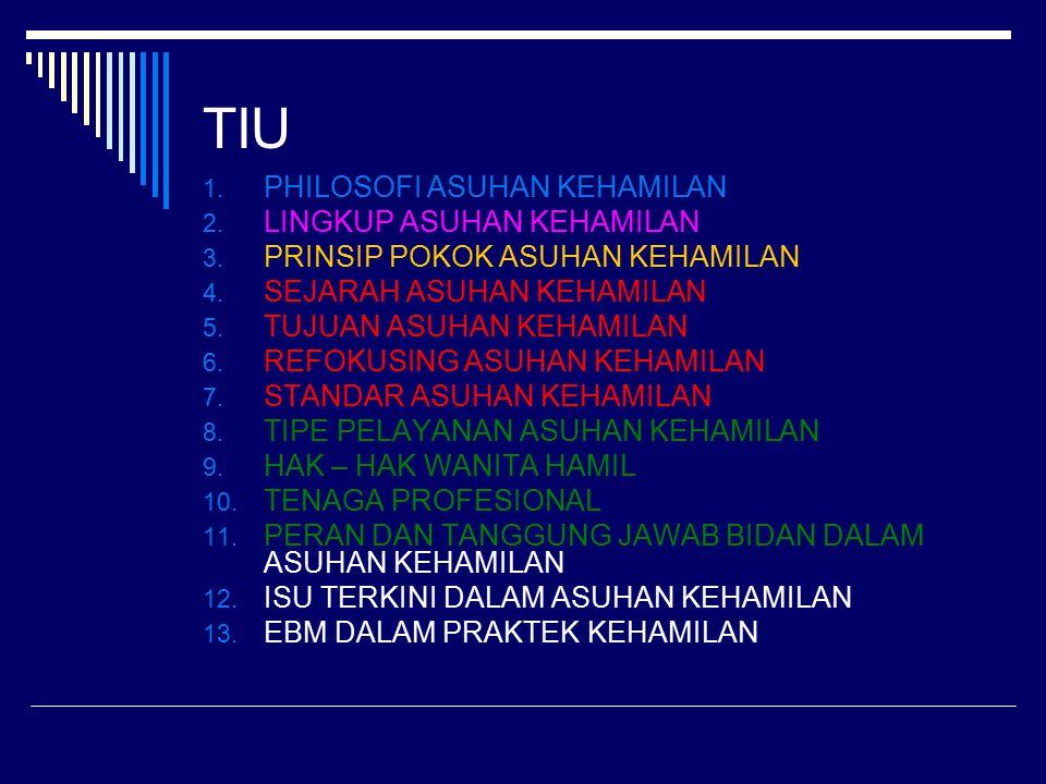 TIU 1.PHILOSOFI ASUHAN KEHAMILAN 2. LINGKUP ASUHAN KEHAMILAN 3.