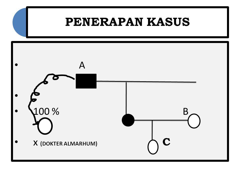 PENERAPAN KASUS A 100 % B x (DOKTER ALMARHUM) C