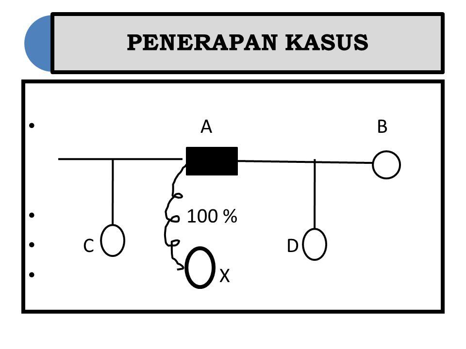 PENERAPAN KASUS A B 100 % C D X