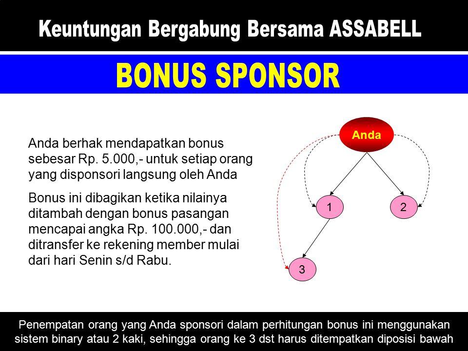 Bonus pasangan akan diberikan setiap ada pertumbuhan jumlah anggota di jaringan sebelah kiri dan kanan sebesar Rp.