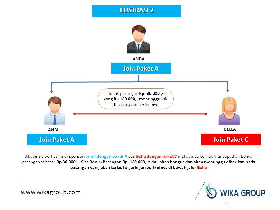 ANDA ANDI BELLA ILUSTRASI 2 Join Paket A Join Paket C Bonus pasangan Rp.