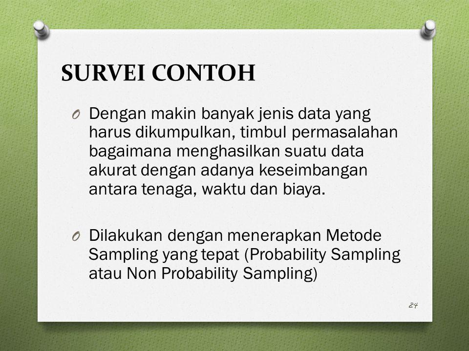 SURVEI CONTOH O Dengan makin banyak jenis data yang harus dikumpulkan, timbul permasalahan bagaimana menghasilkan suatu data akurat dengan adanya keseimbangan antara tenaga, waktu dan biaya.