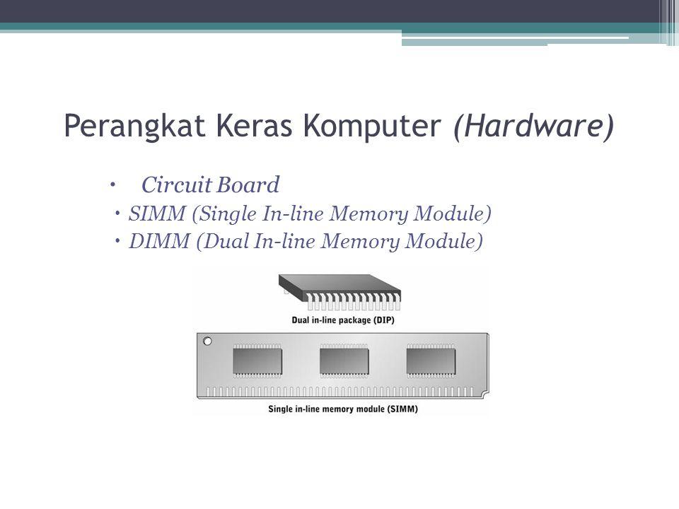 Perangkat Keras Komputer (Hardware)  Circuit Board  SIMM (Single In-line Memory Module)  DIMM (Dual In-line Memory Module)