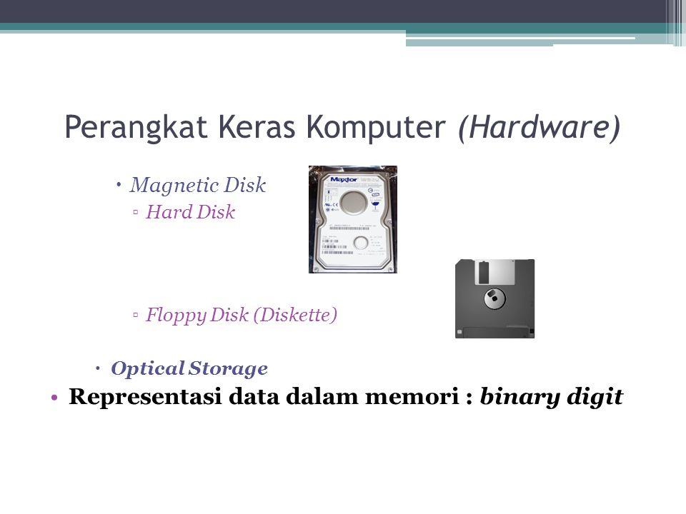 Perangkat Keras Komputer (Hardware)  Magnetic Disk ▫Hard Disk ▫Floppy Disk (Diskette)  Optical Storage Representasi data dalam memori : binary digit
