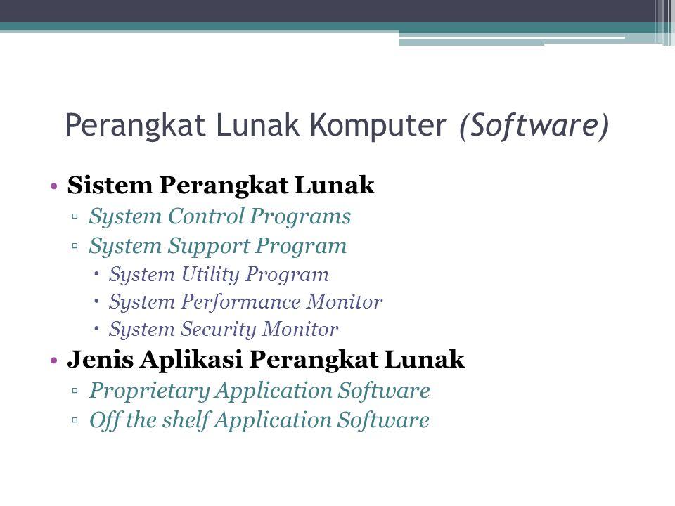 Perangkat Lunak Komputer (Software) Sistem Perangkat Lunak ▫System Control Programs ▫System Support Program  System Utility Program  System Performa