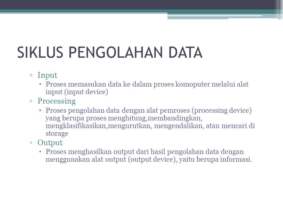 SIKLUS PENGOLAHAN DATA ▫Input  Proses memasukan data ke dalam proses komoputer melalui alat input (input device) ▫Processing  Proses pengolahan data
