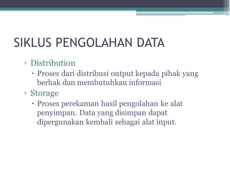 SIKLUS PENGOLAHAN DATA ▫Distribution  Proses dari distribusi output kepada pihak yang berhak dan membutuhkan informasi ▫Storage  Proses perekaman ha