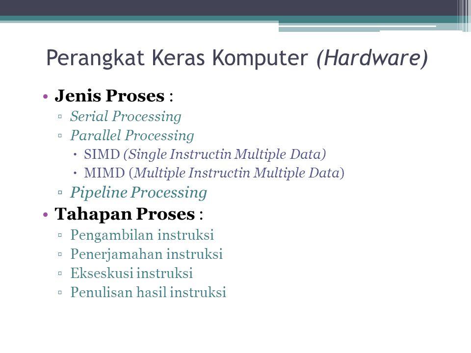 Perangkat Keras Komputer (Hardware) Jenis Proses : ▫Serial Processing ▫Parallel Processing  SIMD (Single Instructin Multiple Data)  MIMD (Multiple I
