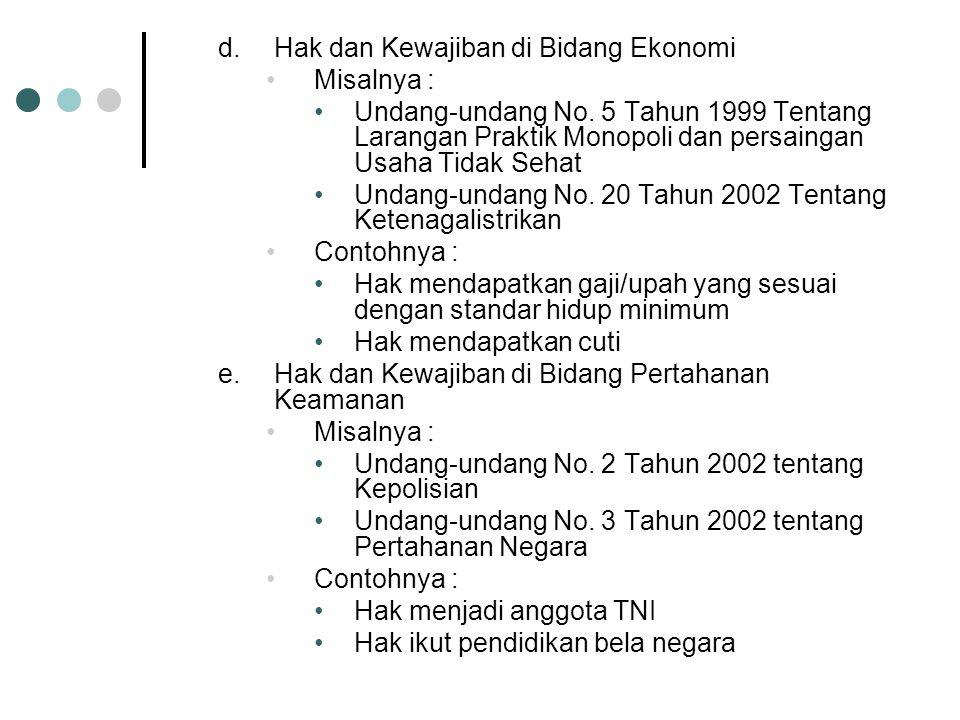 Contohnya : Hak untuk memilih dan dipilih dalam pemilu Hak untuk menyatakan pendapat c.Hak dan Kewajiban di Bidang Sosial Budaya Misalnya : Undang-und