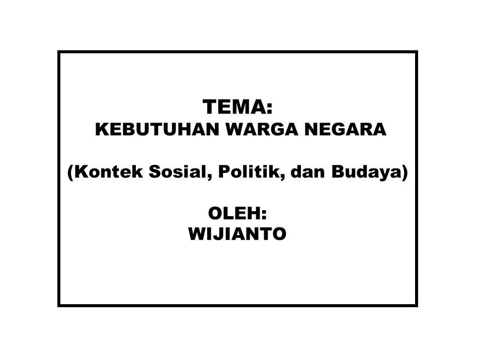 TEMA: KEBUTUHAN WARGA NEGARA (Kontek Sosial, Politik, dan Budaya) OLEH: WIJIANTO
