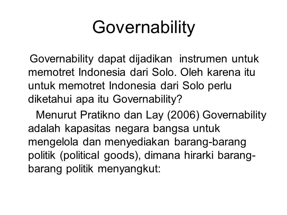 Governability Governability dapat dijadikan instrumen untuk memotret Indonesia dari Solo. Oleh karena itu untuk memotret Indonesia dari Solo perlu dik