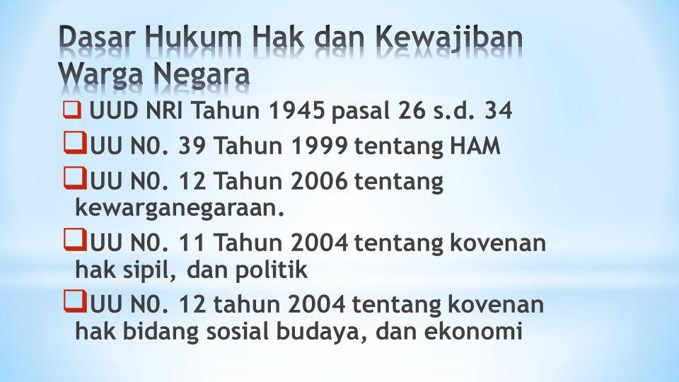  UUD NRI Tahun 1945 pasal 26 s.d. 34  UU N0. 39 Tahun 1999 tentang HAM  UU N0. 12 Tahun 2006 tentang kewarganegaraan.  UU N0. 11 Tahun 2004 tentan
