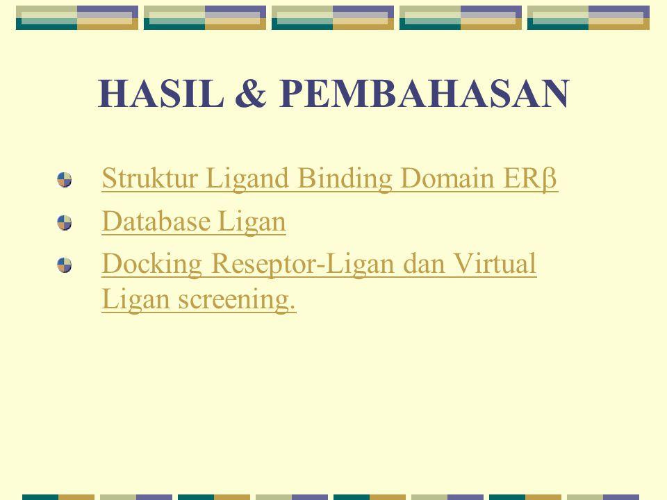 HASIL & PEMBAHASAN Struktur Ligand Binding Domain ER  Database Ligan Docking Reseptor-Ligan dan Virtual Ligan screening.
