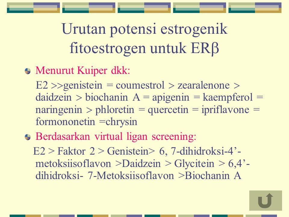 Urutan potensi estrogenik fitoestrogen untuk ER  Menurut Kuiper dkk: E2  genistein = coumestrol  zearalenone  daidzein  biochanin A = apigenin = kaempferol = naringenin  phloretin = quercetin = ipriflavone = formononetin =chrysin Berdasarkan virtual ligan screening: E2 > Faktor 2 > Genistein> 6, 7-dihidroksi-4'- metoksiisoflavon >Daidzein > Glycitein > 6,4'- dihidroksi- 7-Metoksiisoflavon >Biochanin A