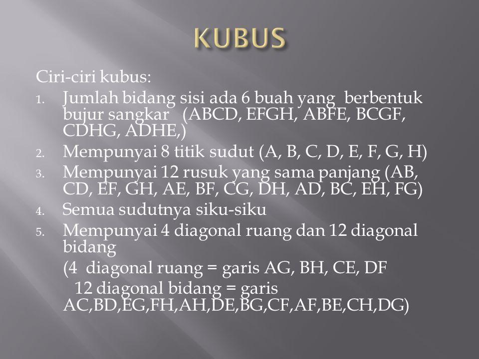 Ciri-ciri kubus: 1. Jumlah bidang sisi ada 6 buah yang berbentuk bujur sangkar (ABCD, EFGH, ABFE, BCGF, CDHG, ADHE,) 2. Mempunyai 8 titik sudut (A, B,