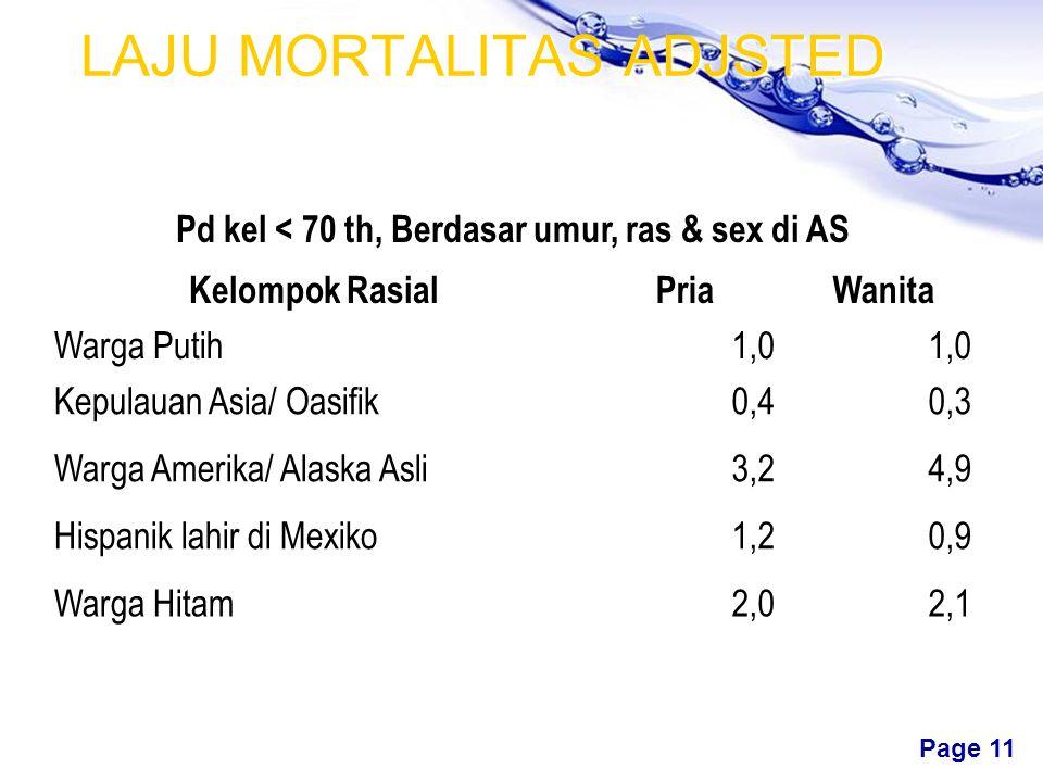 Free Powerpoint Templates Page 10 TREND WAKTU (2) Mortalitas Laju kematian di neg lain berubah, tapi tak konsisten. Pd 1970an, Di Ontario,Kanada, punc