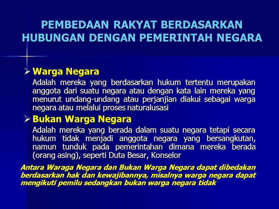HAK DAN KEWAJIBAN WARGA NEGARA RI Hak Dasar Hak dasar sebagai suatu bangsa yang merdeka dan berdaulat serta bebas dari segala macam bentuk penjajahan (Pembukaan UUD 1945, alinea I) hak dasar sebagai warga negara dalam berbagai bidang kehidupan, antara lain: menyatakan diri sebagai warga negara dan penduduk Indonesia atau ingin menjadi warga negara suatu negara (Pasal 26) bersamaan kedudukan di dalam hukum & pemerintahan (Pasal 27 ayat (1)) memperoleh pekerjaan dan penghidupan yang layak (Pasa127 ayat (2)) kemerdekaan berserikat, berkumpul, mengeluarkan pikiran lisan dan tulisan sesuai dengan undang-undang (Pasal 28) jaminan memeluk salah satu agama dan pelaksanaan ajaran agamanya masing-masing (Pasal 29 ayat (2)) ikut serta dalam usaha pertahanan dan keamanan negara (Pasal30) mendapat pendidikan (Pasal 31) mengembangkan kebudayaan nasional (Pasal 32) mengembangkan usaha-usaha dalam bidang ekonomi (Pasal 33), dan j) memperoleh jaminan pemeliharaan dari pemerintah sebagai fakir miskin (Pasal 34).