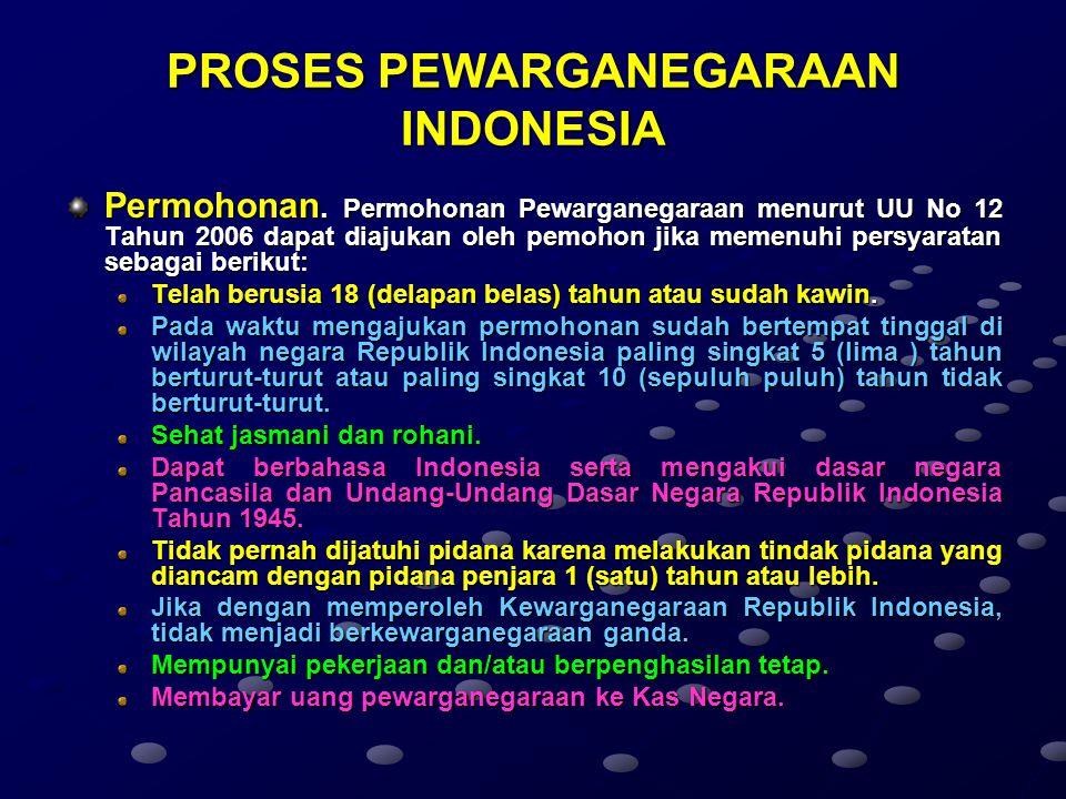 PROSES PEWARGANEGARAAN INDONESIA Permohonan.