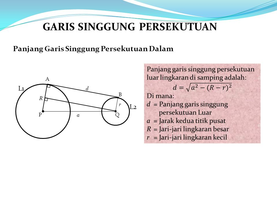 Panjang Garis Singgung Persekutuan Dalam L1 L2 PQ R r A B d a GARIS SINGGUNG PERSEKUTUAN