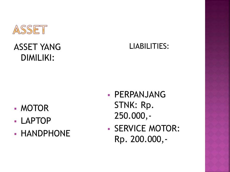 ASSET YANG DIMILIKI:  MOTOR  LAPTOP  HANDPHONE LIABILITIES:  PERPANJANG STNK: Rp.