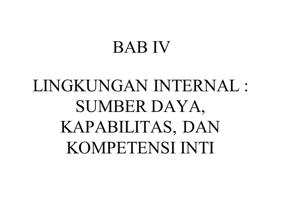 BAB IV LINGKUNGAN INTERNAL : SUMBER DAYA, KAPABILITAS, DAN KOMPETENSI INTI