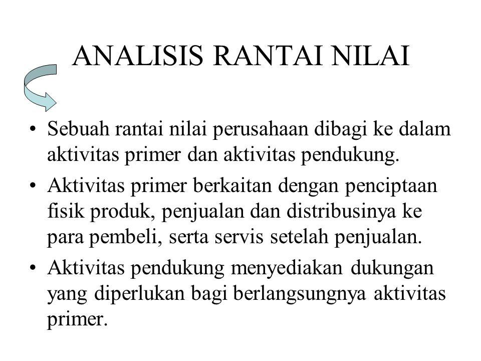 ANALISIS RANTAI NILAI Sebuah rantai nilai perusahaan dibagi ke dalam aktivitas primer dan aktivitas pendukung. Aktivitas primer berkaitan dengan penci