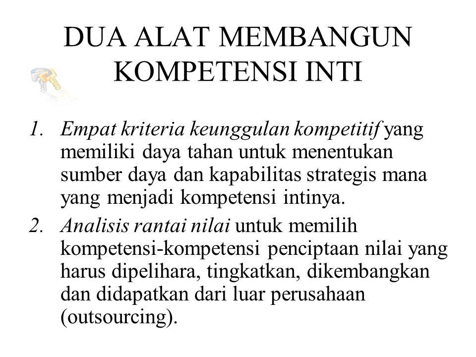 DUA ALAT MEMBANGUN KOMPETENSI INTI 1.Empat kriteria keunggulan kompetitif yang memiliki daya tahan untuk menentukan sumber daya dan kapabilitas strategis mana yang menjadi kompetensi intinya.