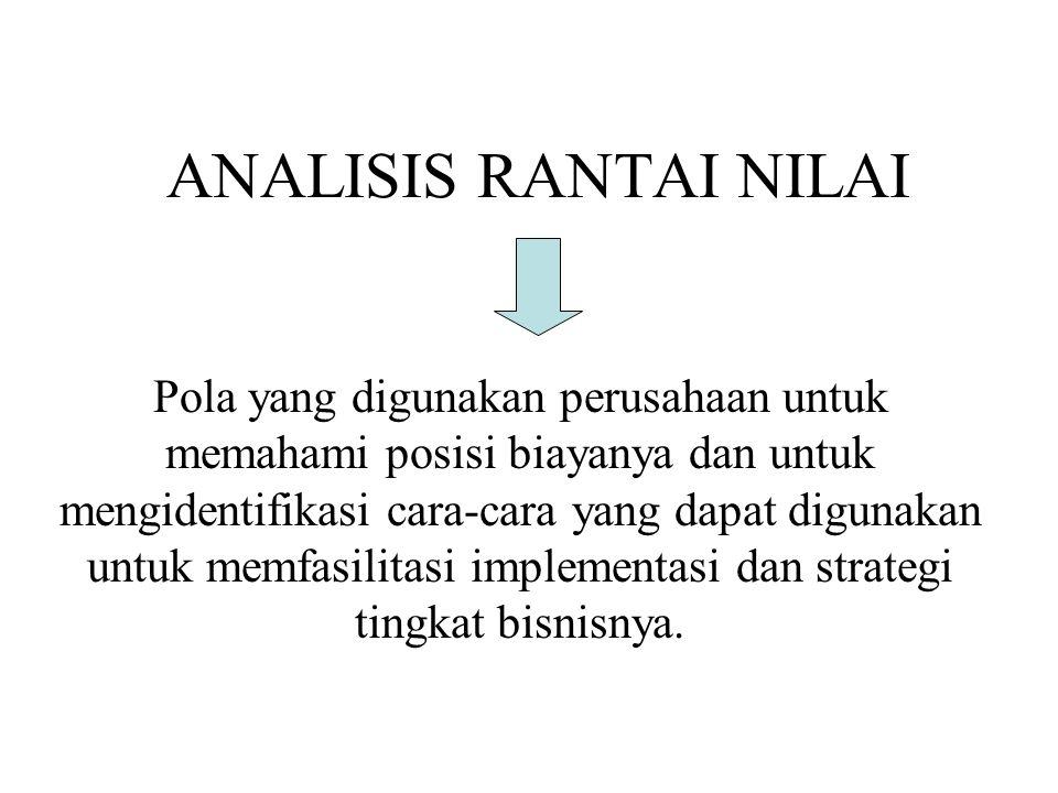 ANALISIS RANTAI NILAI Pola yang digunakan perusahaan untuk memahami posisi biayanya dan untuk mengidentifikasi cara-cara yang dapat digunakan untuk memfasilitasi implementasi dan strategi tingkat bisnisnya.