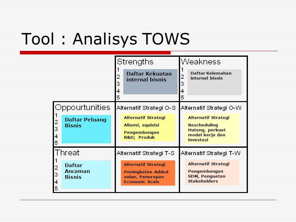 Tool : Analisys TOWS Daftar Kekuatan internal bisnis Daftar Kelemahan internal bisnis Alternatif Strategi Aliansi, aquisisi Pengembangan R&D; Produk Alternatif Strategi Rescheduling Hutang, perkuat modal kerja dan investasi Alternatif Strategi Pengembangan SDM, Penguatan Stakeholders Alternatif Strategi Peningkatan Added value, Penerapan Economic Scale Daftar Peluang Bisnis Daftar Ancaman Bisnis