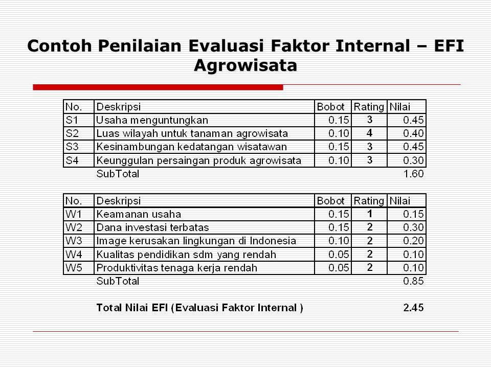Contoh Penilaian Evaluasi Faktor Internal – EFI Agrowisata Contoh Penilaian Evaluasi Faktor Internal – EFI Agrowisata