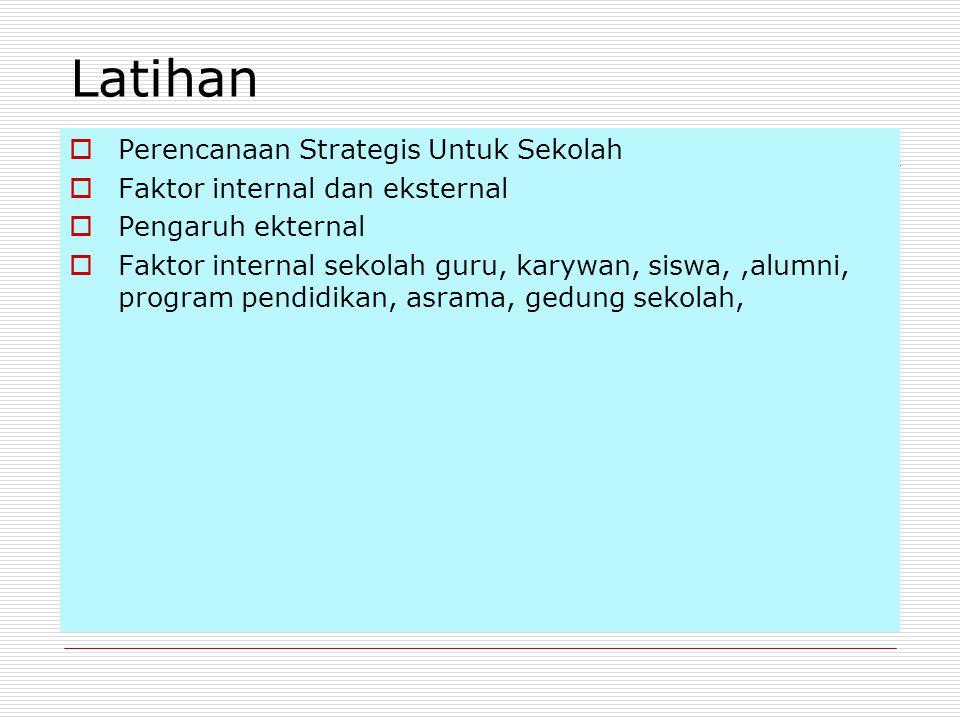 Latihan  Perencanaan Strategis Untuk Sekolah  Faktor internal dan eksternal  Pengaruh ekternal  Faktor internal sekolah guru, karywan, siswa,,alum