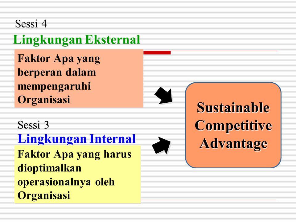 Sessi 4 Lingkungan Eksternal Faktor Apa yang berperan dalam mempengaruhi Organisasi Faktor Apa yang berperan dalam mempengaruhi Organisasi Sessi 3 Lin