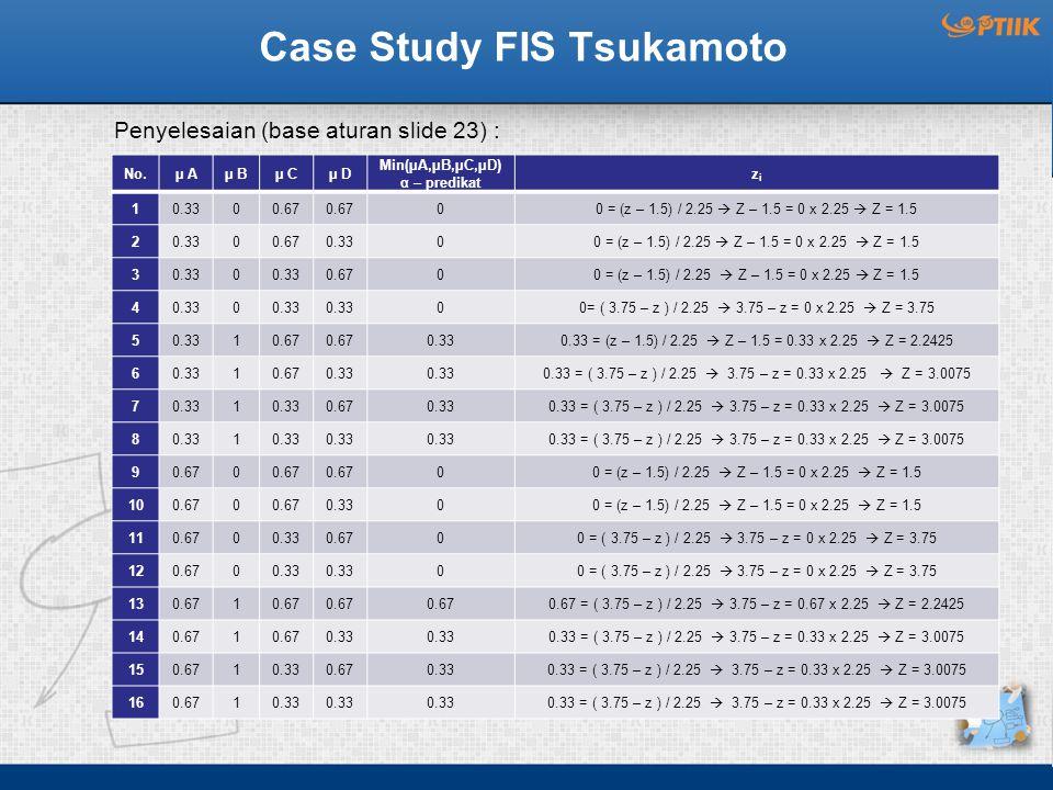 Case Study FIS Tsukamoto Penyelesaian (base aturan slide 23) : : No.µ Aµ Bµ Cµ D Min(µA,µB,µC,µD) α – predikat zizi 10.3300.67 00 = (z – 1.5) / 2.25 