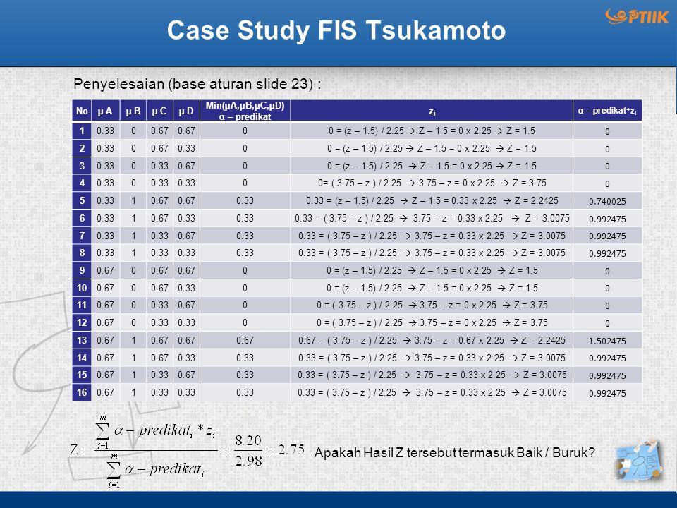 Case Study FIS Tsukamoto Penyelesaian (base aturan slide 23) : Apakah Hasil Z tersebut termasuk Baik / Buruk? : Noµ Aµ Bµ Cµ D Min(µA,µB,µC,µD) α – pr