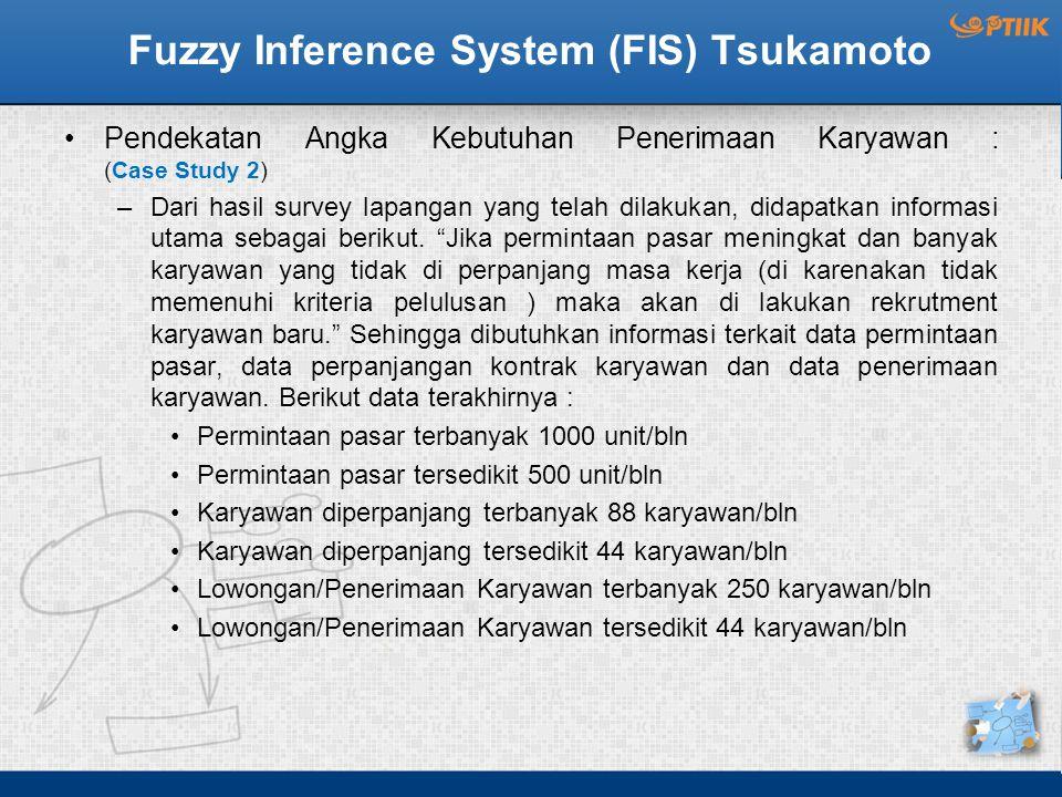 Fuzzy Inference System (FIS) Tsukamoto Pendekatan Angka Kebutuhan Penerimaan Karyawan : (Case Study 2) –Dari hasil survey lapangan yang telah dilakuka