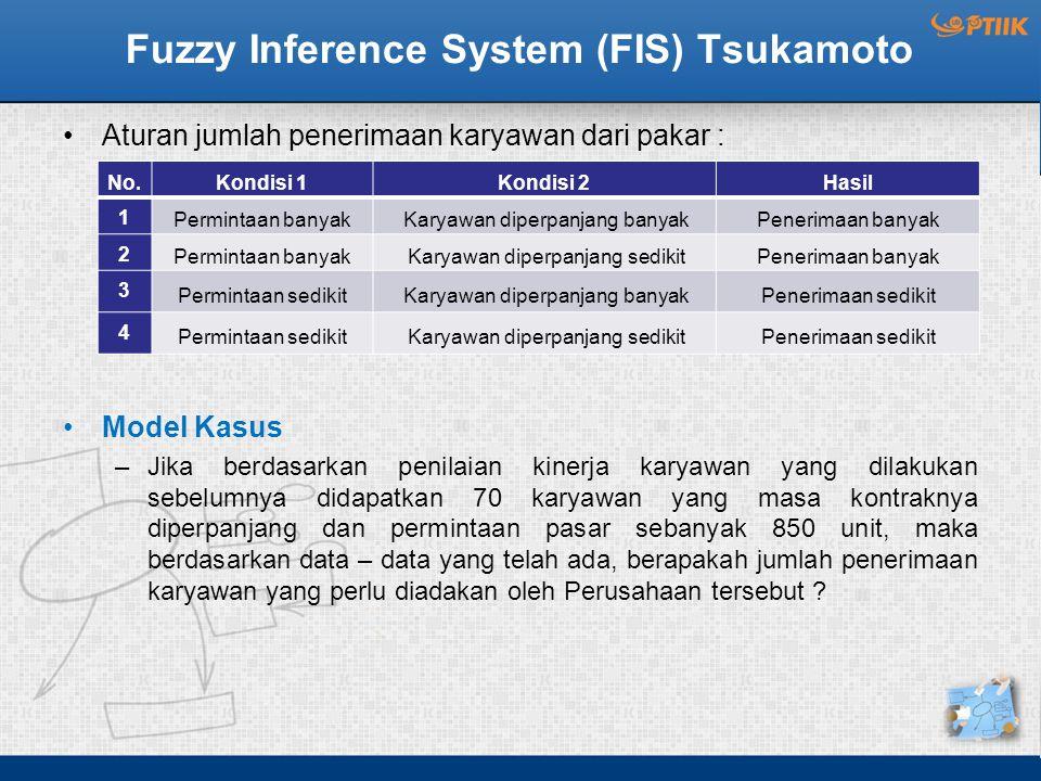 Fuzzy Inference System (FIS) Tsukamoto Aturan jumlah penerimaan karyawan dari pakar : Model Kasus –Jika berdasarkan penilaian kinerja karyawan yang di