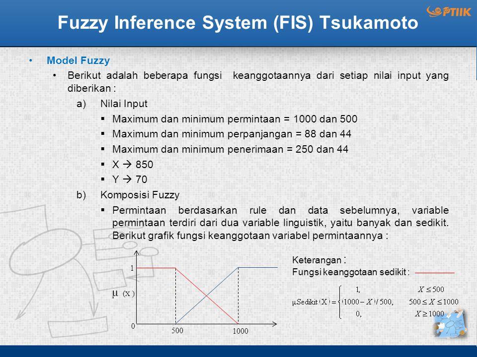 Fuzzy Inference System (FIS) Tsukamoto Model Fuzzy Berikut adalah beberapa fungsi keanggotaannya dari setiap nilai input yang diberikan : a)Nilai Inpu